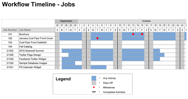 Production Timeline Report Advanced Workflow and Scheduling – Sample Production Timeline